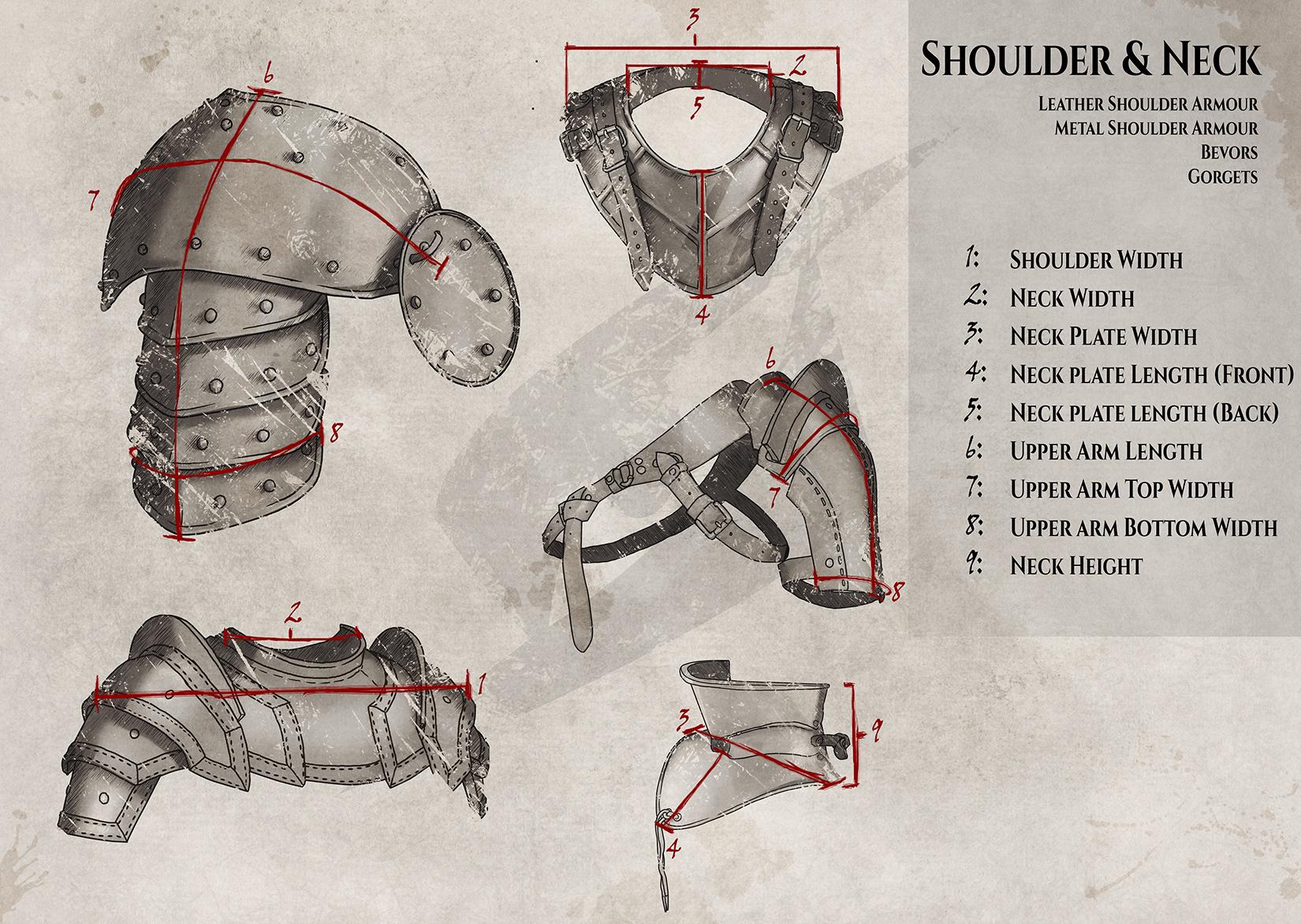 Size-guide-Neck-Shoulders
